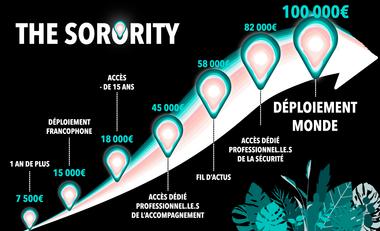 Visuel du projet THE SORORITY - OBJECTIF 100K€ POUR CHANGER LE MONDE ✊ ❤