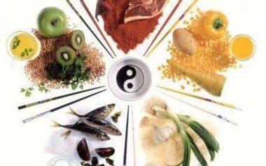 Project visual Devenir praticienne en médecine traditionnelle chinoise, spécialité diététique
