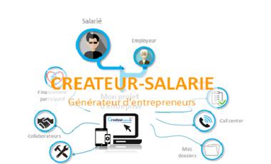 Project visual Créateur-Salarié - Gérez votre carrière professionnelle autrement !