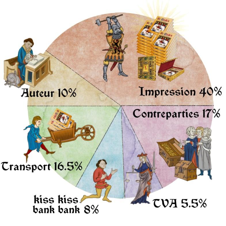 Le codex de Simon de Thuillières - Page 2 Https%253A%252F%252Fd3v4jsc54141g1.cloudfront.net%252Fuploads%252Fproject_image%252Fimage%252F702461%252F1fd155f7-44cc-4a80-bbaa-348f61370955.png