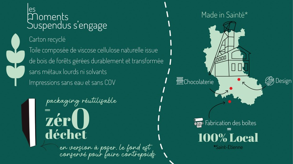Packaging eco-responsable Les Moments Suspendus